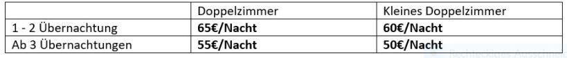 Tabelle JPG Preise
